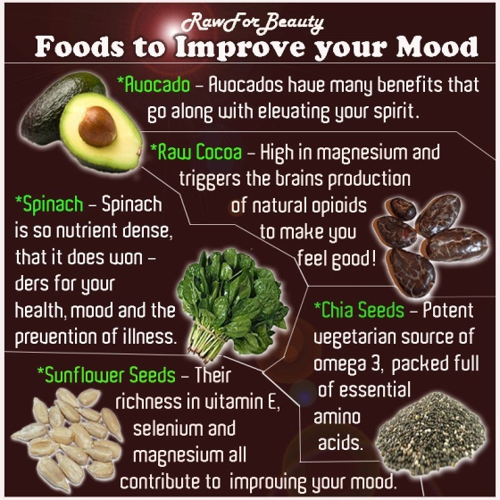 Food That Improve Your Mood